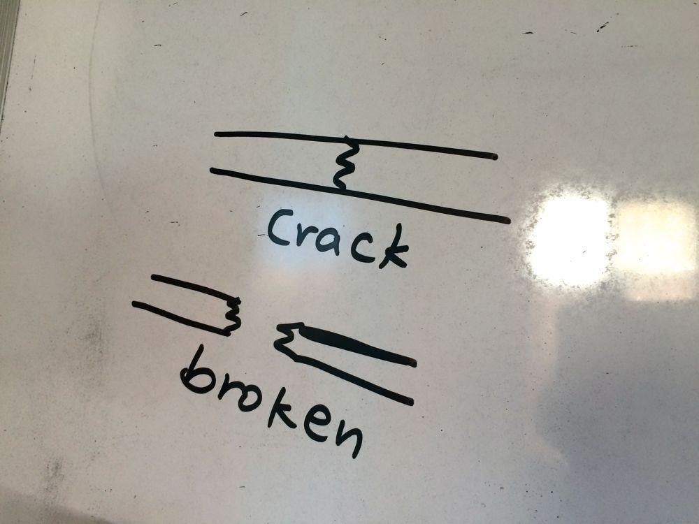 ヒビはcrack 折れているのはbrokenですよ。